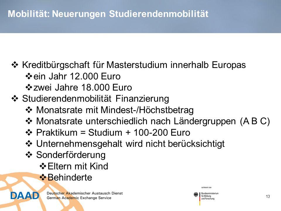 13 Mobilität: Neuerungen Studierendenmobilität Kreditbürgschaft für Masterstudium innerhalb Europas ein Jahr 12.000 Euro zwei Jahre 18.000 Euro Studie
