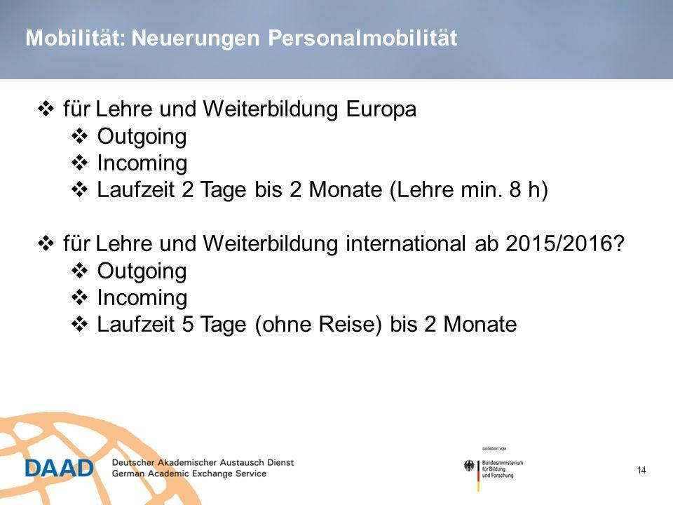 14 Mobilität: Neuerungen Personalmobilität für Lehre und Weiterbildung Europa Outgoing Incoming Laufzeit 2 Tage bis 2 Monate (Lehre min. 8 h) für Lehr