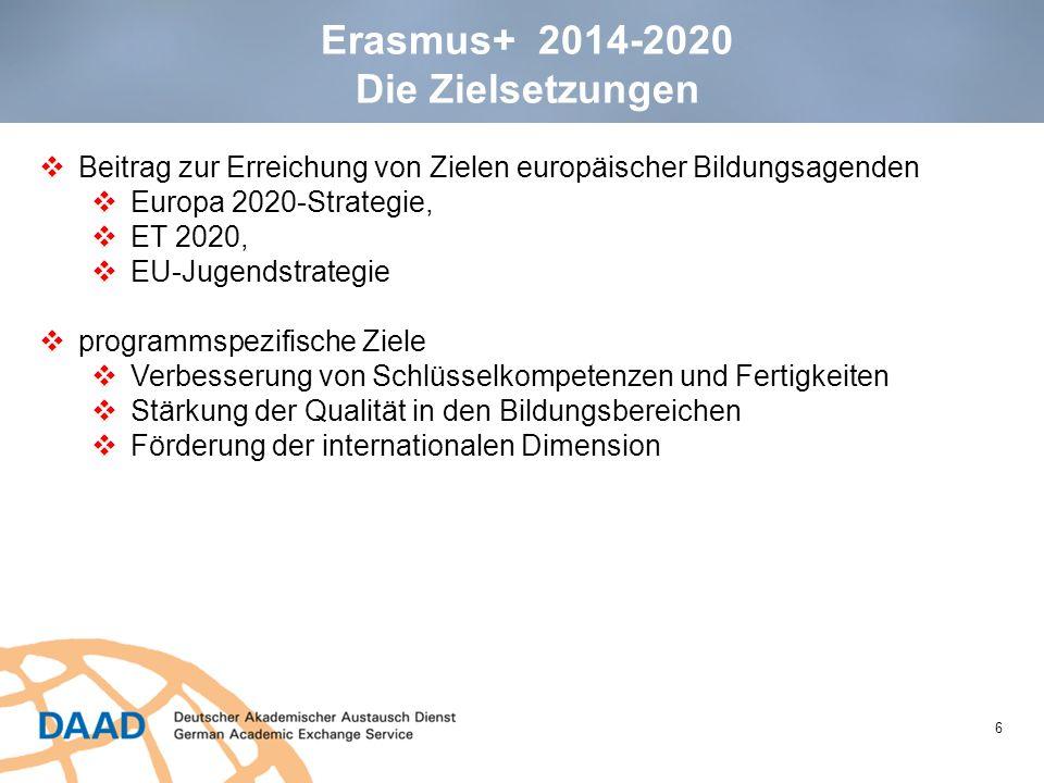 6 Erasmus+ 2014-2020 Die Zielsetzungen Beitrag zur Erreichung von Zielen europäischer Bildungsagenden Europa 2020-Strategie, ET 2020, EU-Jugendstrateg