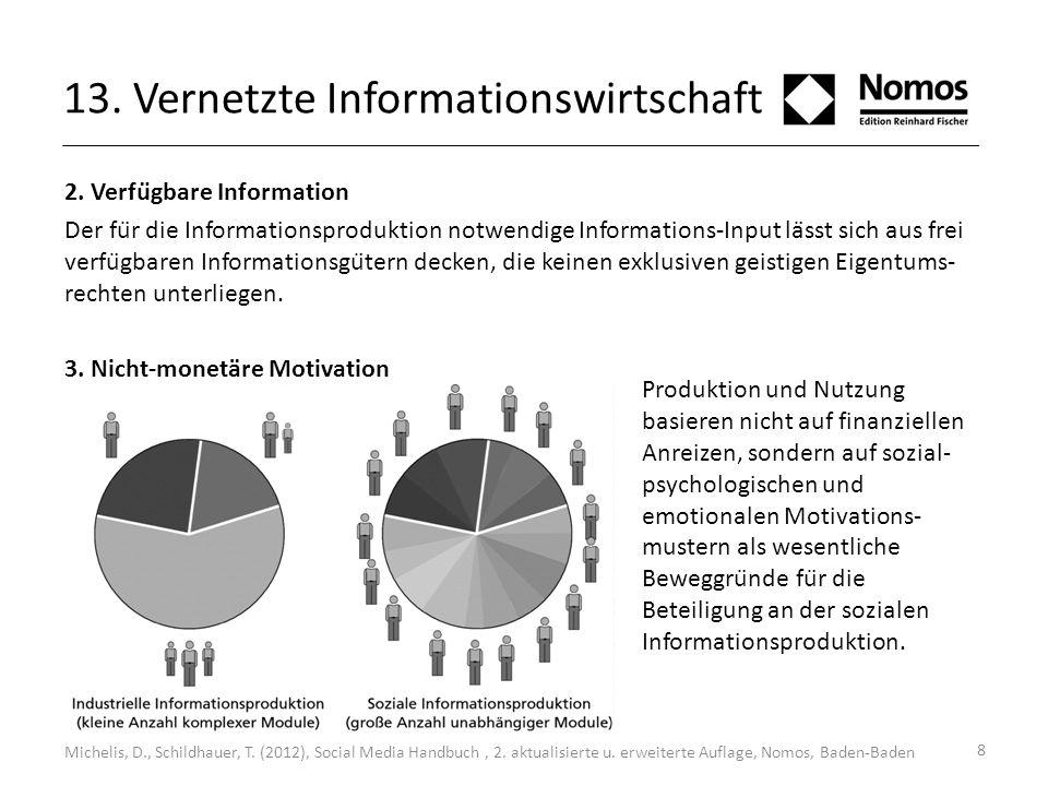 13.Vernetzte Informationswirtschaft 2.