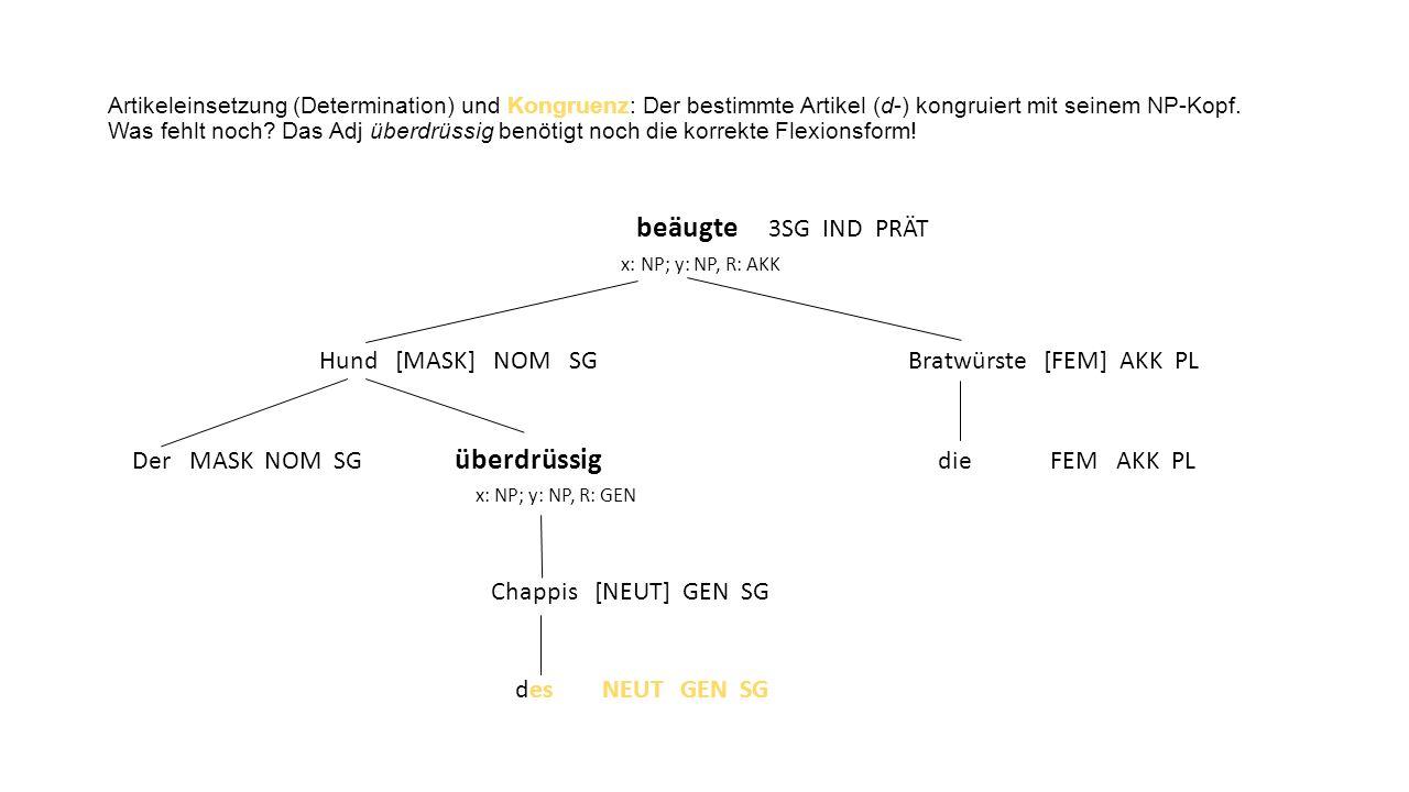 Artikeleinsetzung (Determination) und Kongruenz: Der bestimmte Artikel (d-) kongruiert mit seinem NP-Kopf. Was fehlt noch? Das Adj überdrüssig benötig