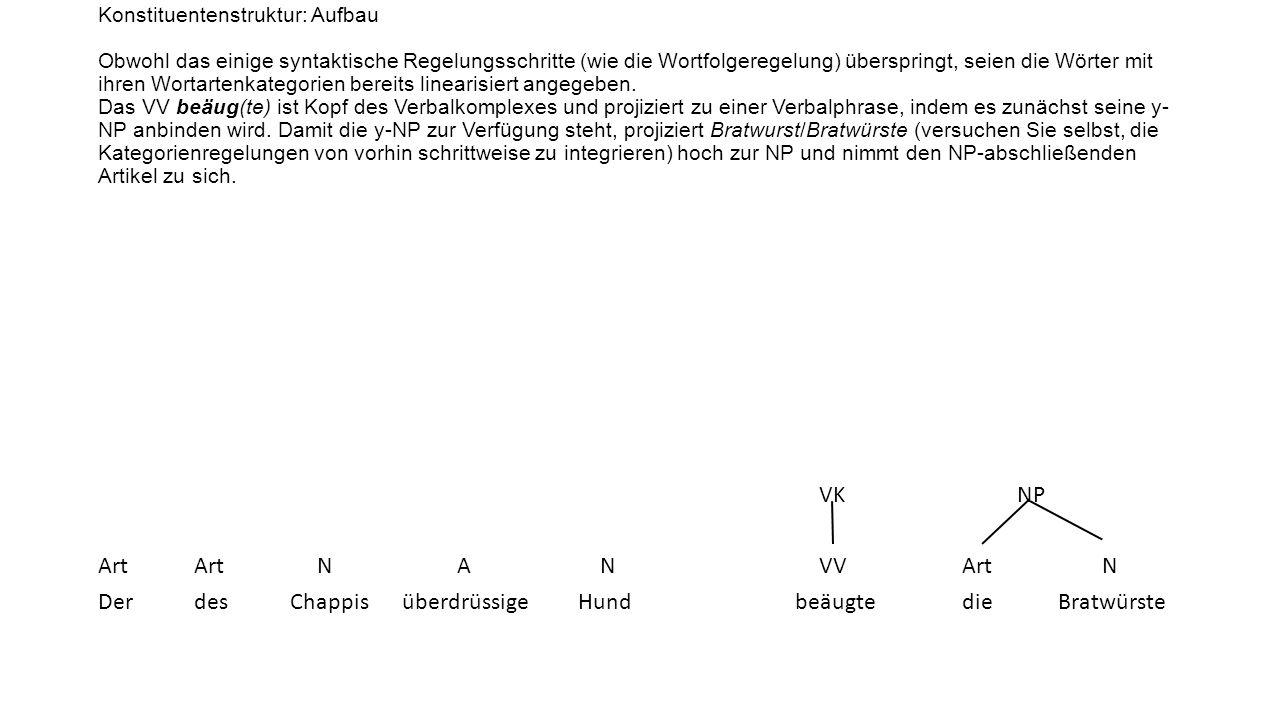 Konstituentenstruktur: Aufbau Obwohl das einige syntaktische Regelungsschritte (wie die Wortfolgeregelung) überspringt, seien die Wörter mit ihren Wor