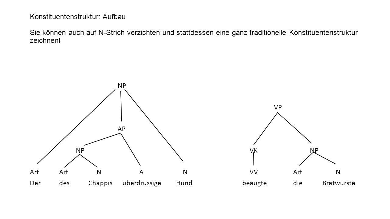 Konstituentenstruktur: Aufbau Sie können auch auf N-Strich verzichten und stattdessen eine ganz traditionelle Konstituentenstruktur zeichnen! NP VP AP