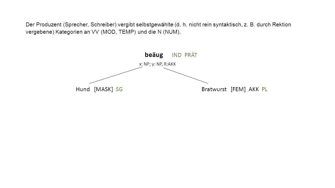 Der Produzent (Sprecher, Schreiber) vergibt selbstgewählte (d. h. nicht rein syntaktisch, z. B. durch Rektion vergebene) Kategorien an VV (MOD, TEMP)