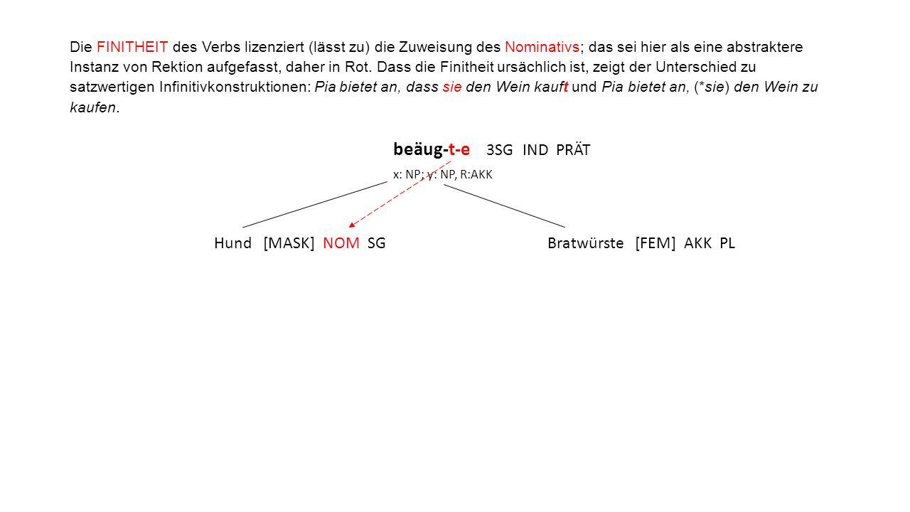 Die FINITHEIT des Verbs lizenziert (lässt zu) die Zuweisung des Nominativs; das sei hier als eine abstraktere Instanz von Rektion aufgefasst, daher in Rot.
