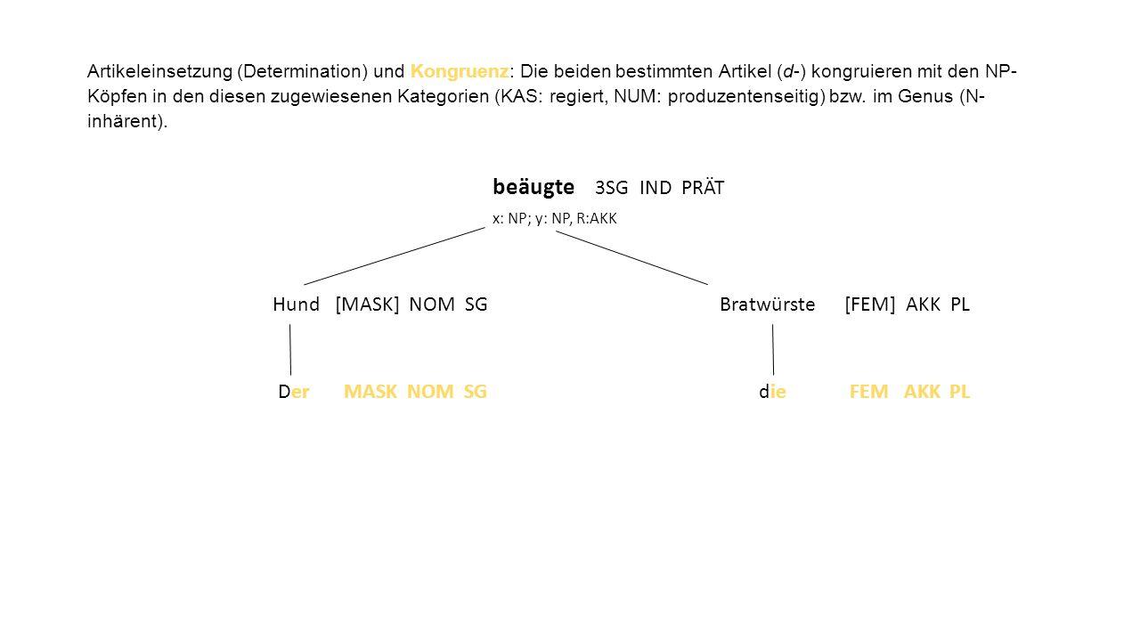 Artikeleinsetzung (Determination) und Kongruenz: Die beiden bestimmten Artikel (d-) kongruieren mit den NP- Köpfen in den diesen zugewiesenen Kategorien (KAS: regiert, NUM: produzentenseitig) bzw.