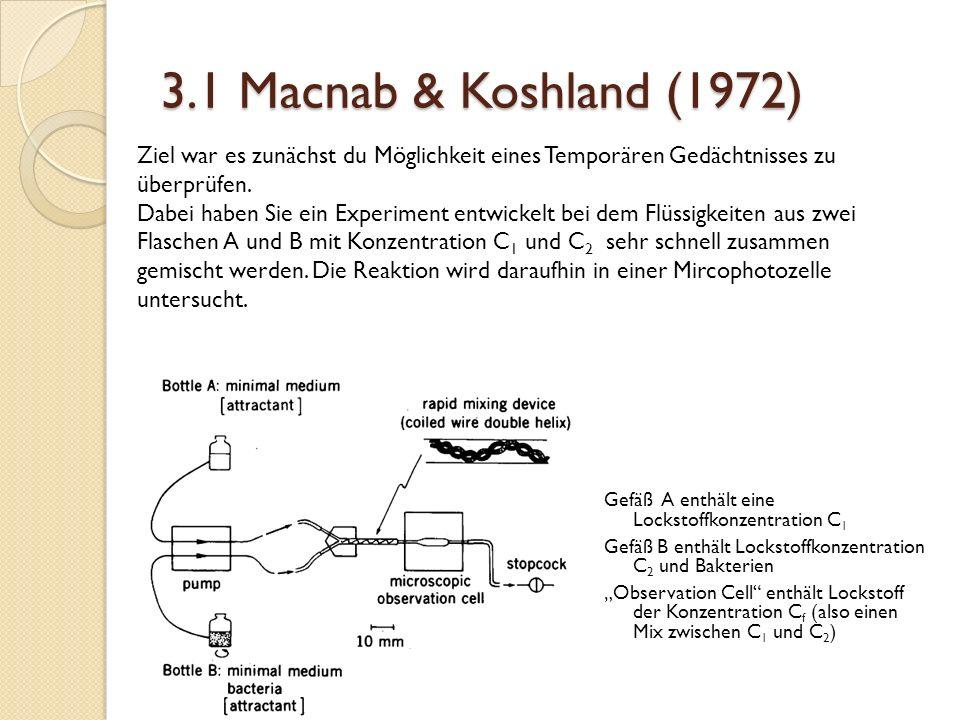 3.1 Macnab & Koshland (1972) Gefäß A enthält eine Lockstoffkonzentration C 1 Gefäß B enthält Lockstoffkonzentration C 2 und Bakterien Observation Cell enthält Lockstoff der Konzentration C f (also einen Mix zwischen C 1 und C 2 ) Ziel war es zunächst du Möglichkeit eines Temporären Gedächtnisses zu überprüfen.