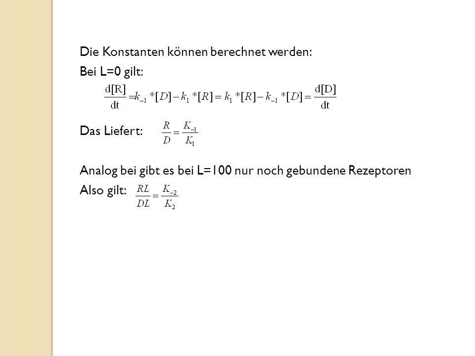 Die Konstanten können berechnet werden: Bei L=0 gilt: Das Liefert: Analog bei gibt es bei L=100 nur noch gebundene Rezeptoren Also gilt: