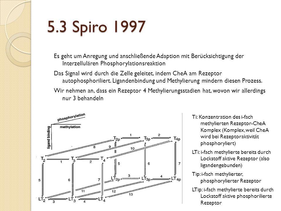 5.3 Spiro 1997 Es geht um Anregung und anschließende Adaption mit Berücksichtigung der Interzellulären Phosphorylationsreaktion Das Signal wird durch die Zelle geleitet, indem CheA am Rezeptor autophosphoriliert.