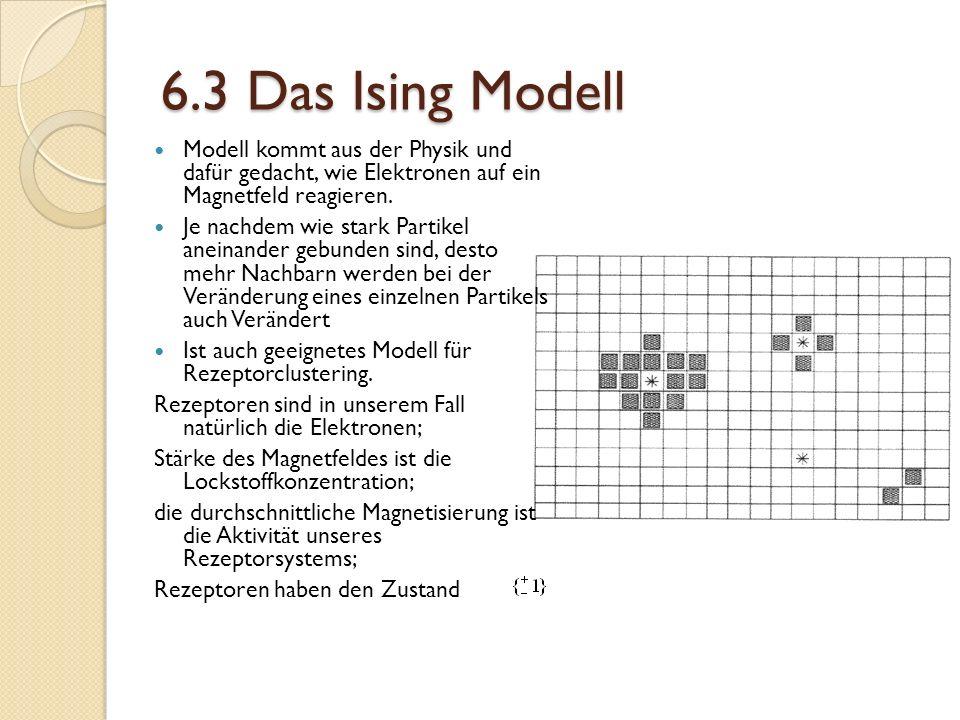 6.3 Das Ising Modell Modell kommt aus der Physik und dafür gedacht, wie Elektronen auf ein Magnetfeld reagieren.