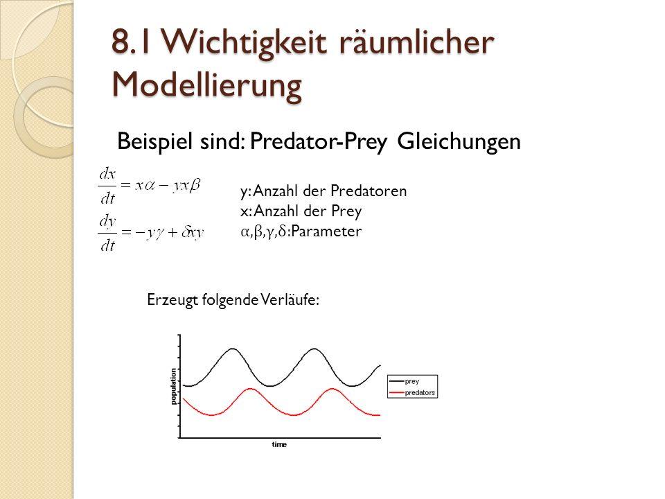 8.1 Wichtigkeit räumlicher Modellierung Beispiel sind: Predator-Prey Gleichungen y: Anzahl der Predatoren x: Anzahl der Prey α,β,γ,δ: Parameter Erzeugt folgende Verläufe: