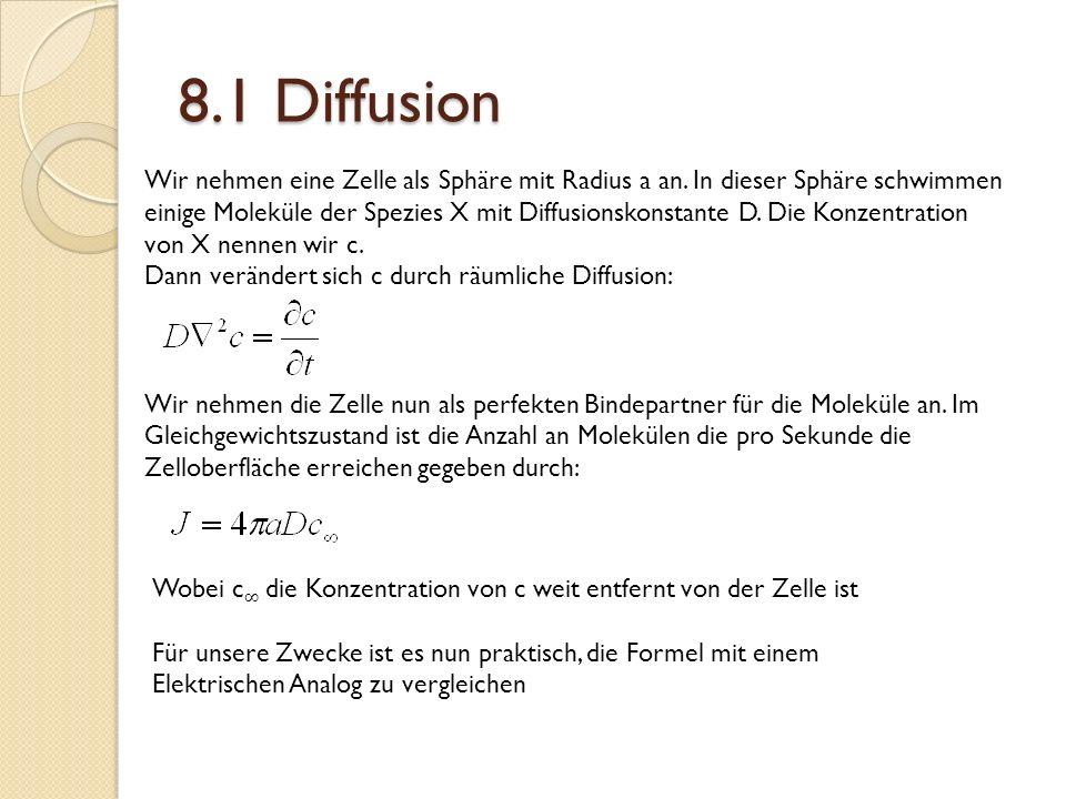 8.1 Diffusion Wir nehmen eine Zelle als Sphäre mit Radius a an.