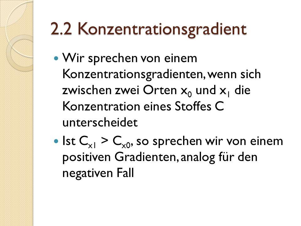2.2 Konzentrationsgradient Wir sprechen von einem Konzentrationsgradienten, wenn sich zwischen zwei Orten x 0 und x 1 die Konzentration eines Stoffes C unterscheidet Ist C x1 > C x0, so sprechen wir von einem positiven Gradienten, analog für den negativen Fall
