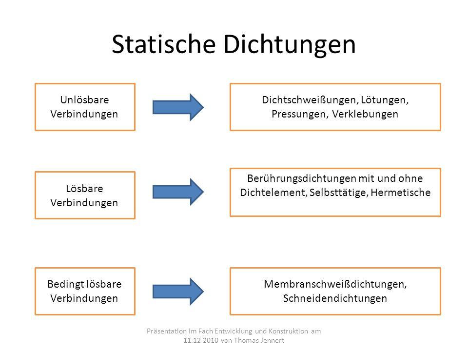 Statische Dichtungen Präsentation im Fach Entwicklung und Konstruktion am 11.12 2010 von Thomas Jennert Unlösbare Verbindungen Lösbare Verbindungen Be