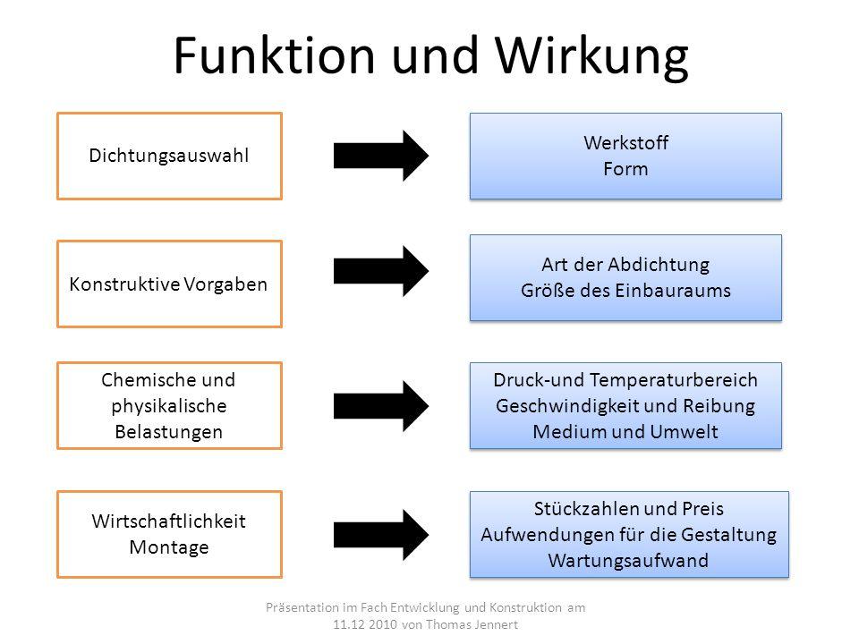 Funktion und Wirkung Präsentation im Fach Entwicklung und Konstruktion am 11.12 2010 von Thomas Jennert Dichtungsauswahl Konstruktive Vorgaben Chemisc