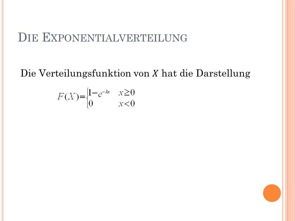 D IE E XPONENTIALVERTEILUNG Die Verteilungsfunktion von hat die Darstellung
