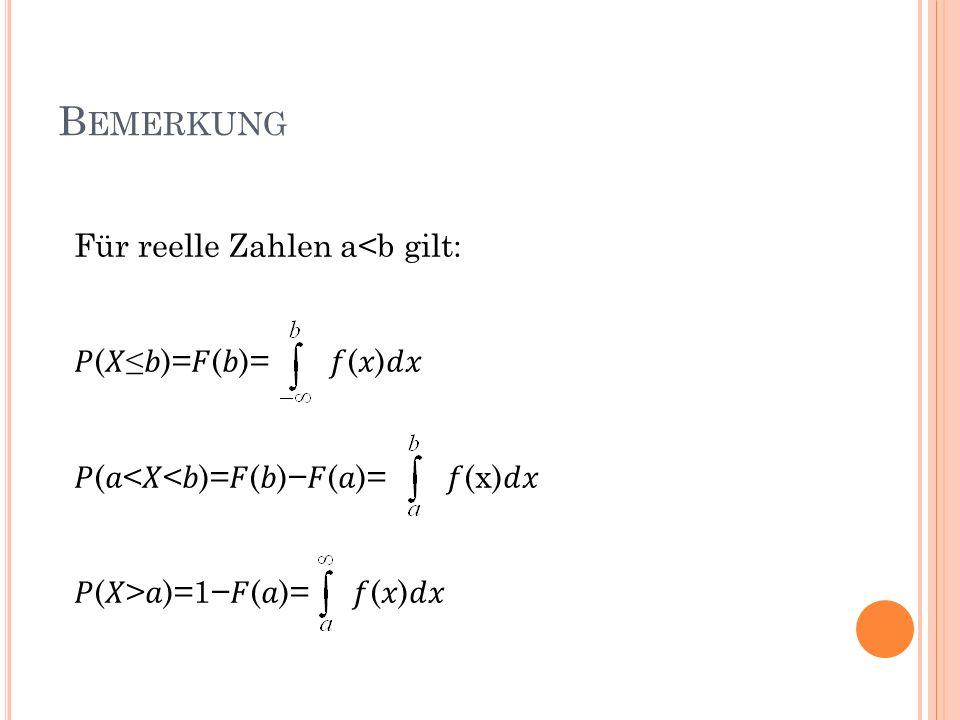 B EMERKUNG Für reelle Zahlen a<b gilt: ()=()= () (<<)=()()= (x) (>)=1()= ()