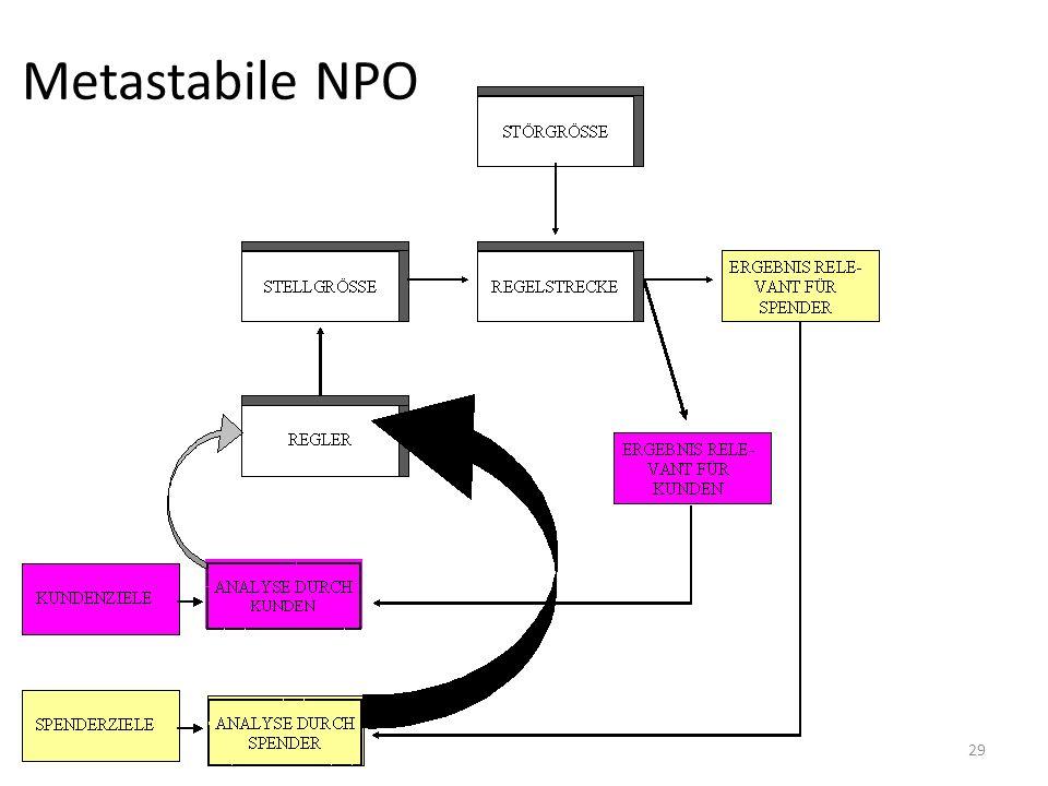 Metastabile NPO 29