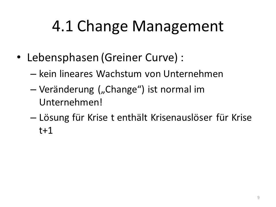 4.1 Change Management Lebensphasen (Greiner Curve) : – kein lineares Wachstum von Unternehmen – Veränderung (Change) ist normal im Unternehmen.