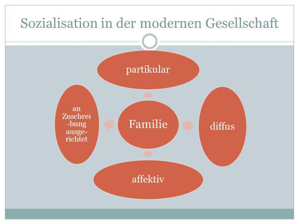 Sozialisation in der modernen Gesellschaft Familie partikular diffus affektiv an Zuschrei -bung ausge- richtet