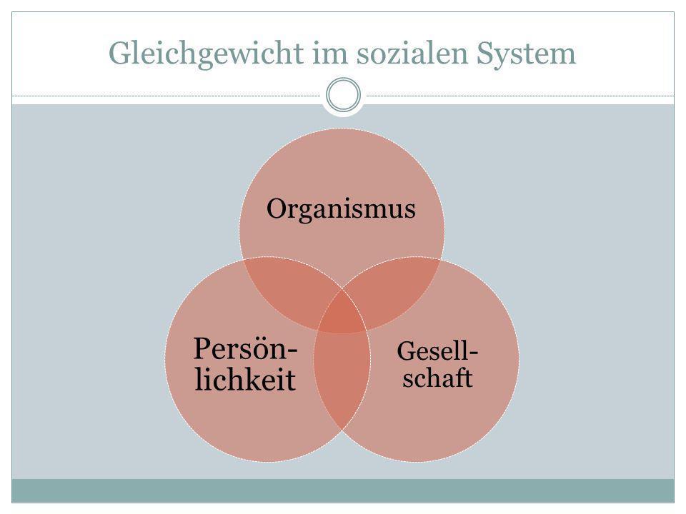 Gleichgewicht im sozialen System Organismus Gesell- schaft Persön- lichkeit