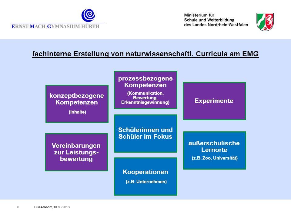 Düsseldorf, 18.03.20136 fachinterne Erstellung von naturwissenschaftl.