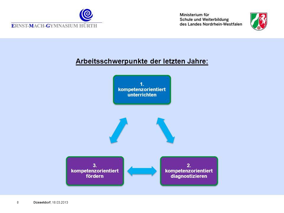 Düsseldorf, 18.03.20138 Arbeitsschwerpunkte der letzten Jahre: 1.