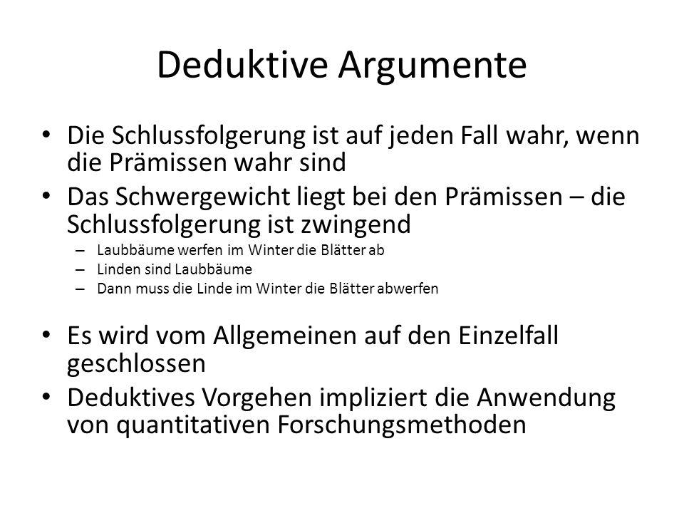 Deduktive Argumente Die Schlussfolgerung ist auf jeden Fall wahr, wenn die Prämissen wahr sind Das Schwergewicht liegt bei den Prämissen – die Schluss