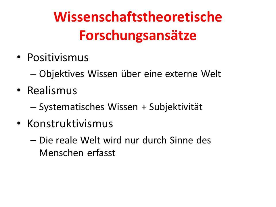 Wissenschaftstheoretische Forschungsansätze Positivismus – Objektives Wissen über eine externe Welt Realismus – Systematisches Wissen + Subjektivität