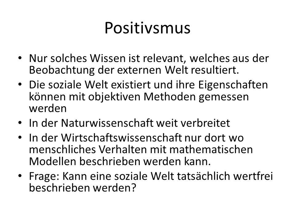 Positivsmus Nur solches Wissen ist relevant, welches aus der Beobachtung der externen Welt resultiert. Die soziale Welt existiert und ihre Eigenschaft