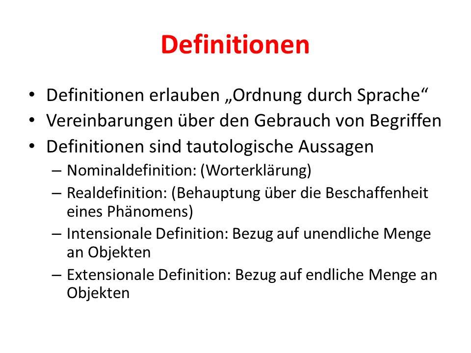 Definitionen Definitionen erlauben Ordnung durch Sprache Vereinbarungen über den Gebrauch von Begriffen Definitionen sind tautologische Aussagen – Nom