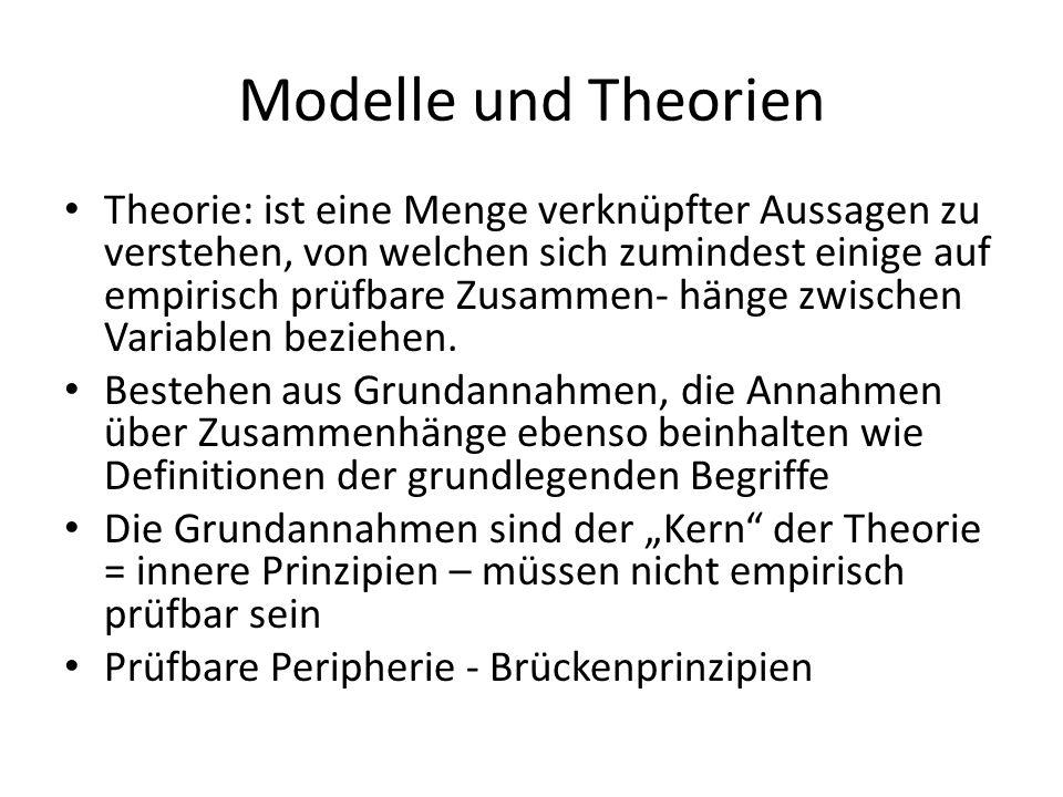 Modelle und Theorien Theorie: ist eine Menge verknüpfter Aussagen zu verstehen, von welchen sich zumindest einige auf empirisch prüfbare Zusammen- hän