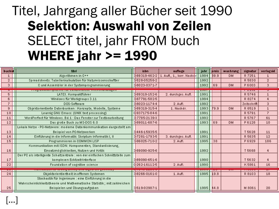 Titel, Jahrgang aller Bücher seit 1990 Selektion: Auswahl von Zeilen SELECT titel, jahr FROM buch WHERE jahr >= 1990 […]