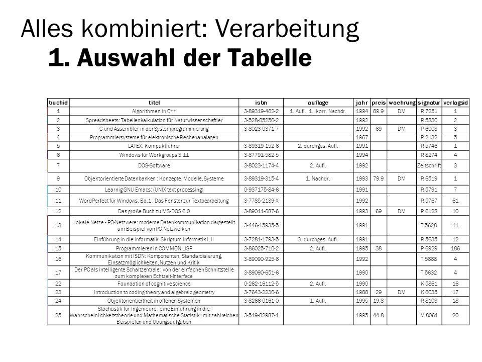 Alles kombiniert: Verarbeitung 1. Auswahl der Tabelle buchidtitelisbnauflagejahrpreiswaehrungsignaturverlagsid 1Algorithmen in C++3-89319-462-21. Aufl