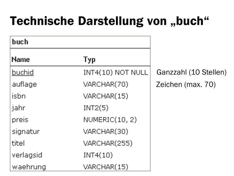 Ausgewählte Zeilen sortieren SELECT * FROM buch WHERE preis IS NOT NULL ORDER BY PREIS DESC