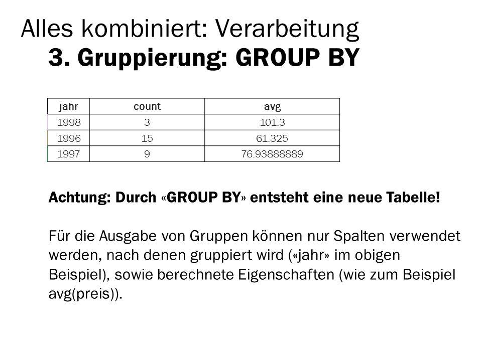 Alles kombiniert: Verarbeitung 3. Gruppierung: GROUP BY Achtung: Durch «GROUP BY» entsteht eine neue Tabelle! Für die Ausgabe von Gruppen können nur S