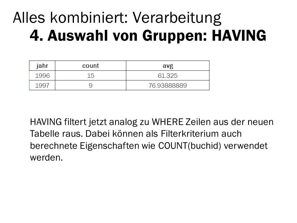 Alles kombiniert: Verarbeitung 4. Auswahl von Gruppen: HAVING jahrcountavg 19961561.325 1997976.93888889 HAVING filtert jetzt analog zu WHERE Zeilen a