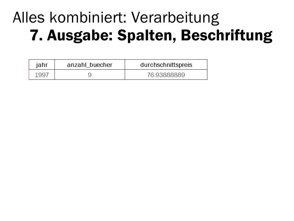 Alles kombiniert: Verarbeitung 7. Ausgabe: Spalten, Beschriftung jahranzahl_buecherdurchschnittspreis 1997976.93888889