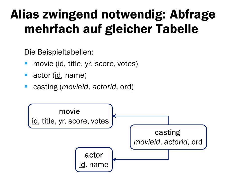 Alias zwingend notwendig: Abfrage mehrfach auf gleicher Tabelle Die Beispieltabellen: movie (id, title, yr, score, votes) actor (id, name) casting (mo