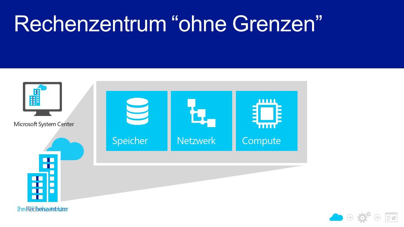 Rechenzentrum ohne Grenzen SpeicherNetzwerkCompute Ihr Rechenzentrum Ihre IT-Infrastruktur SpeicherComputeNetzwerk