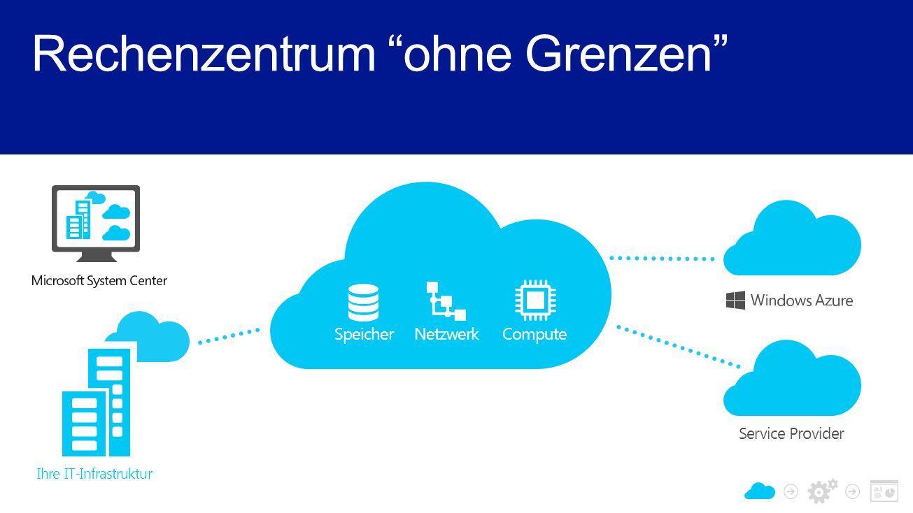 Rechenzentrum ohne Grenzen Service Provider Speicher Netzwerk Compute Ihre IT-Infrastruktur