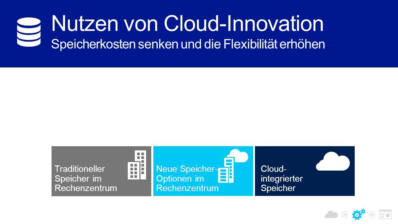 Traditioneller Speicher im Rechenzentrum Neue Speicher- Optionen im Rechenzentrum Cloud- integrierter Speicher