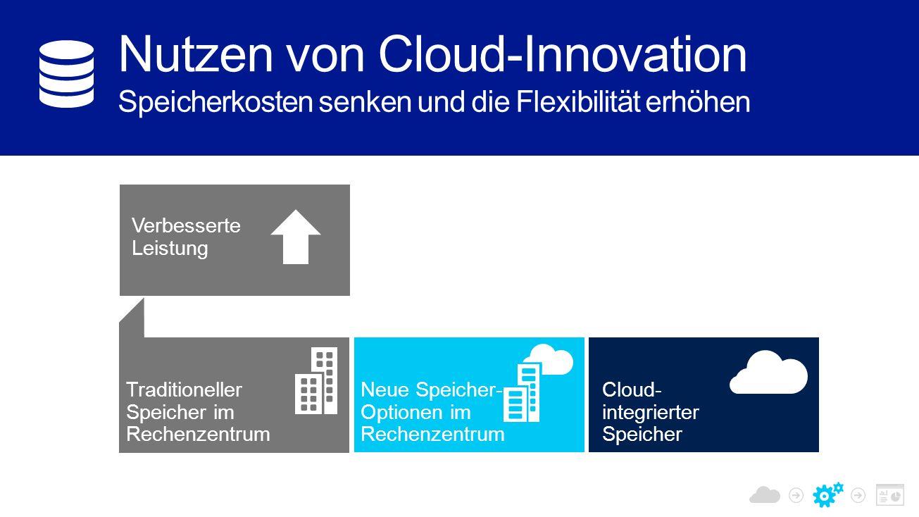 Traditioneller Speicher im Rechenzentrum Neue Speicher- Optionen im Rechenzentrum Cloud- integrierter Speicher Verbesserte Leistung