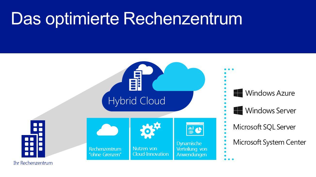 Schnelle Reaktion auf Anforderungen Cloud-Optionen nach Bedarf Geringere Kosten und Komplexität Das optimierte Rechenzentrum Dynamische Verteilung von Anwendungen Rechenzentrum ohne Grenzen Ihr Rechenzentrum Nutzen von Cloud-Innovation