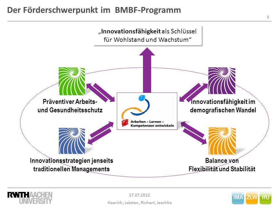 4 17.07.2012 Haarich, Leisten, Richert, Jeschke Förderstruktur im BMBF-Programm Arbeiten – Lernen – Kompetenzen entwickeln.