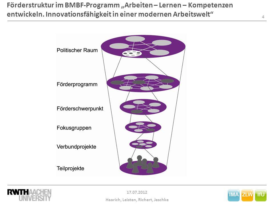 5 17.07.2012 Haarich, Leisten, Richert, Jeschke Fokusgruppen als Instrument der Forschungsförderung der Verbundprojekte, des Projektträgers und des Metaprojektes.