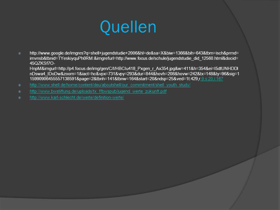 Quellen http://www.google.de/imgres?q=shell+jugendstudie+2006&hl=de&sa=X&biw=1366&bih=643&tbm=isch&prmd= imvnsb&tbnid=TYeskiyquPh0RM:&imgrefurl=http:/