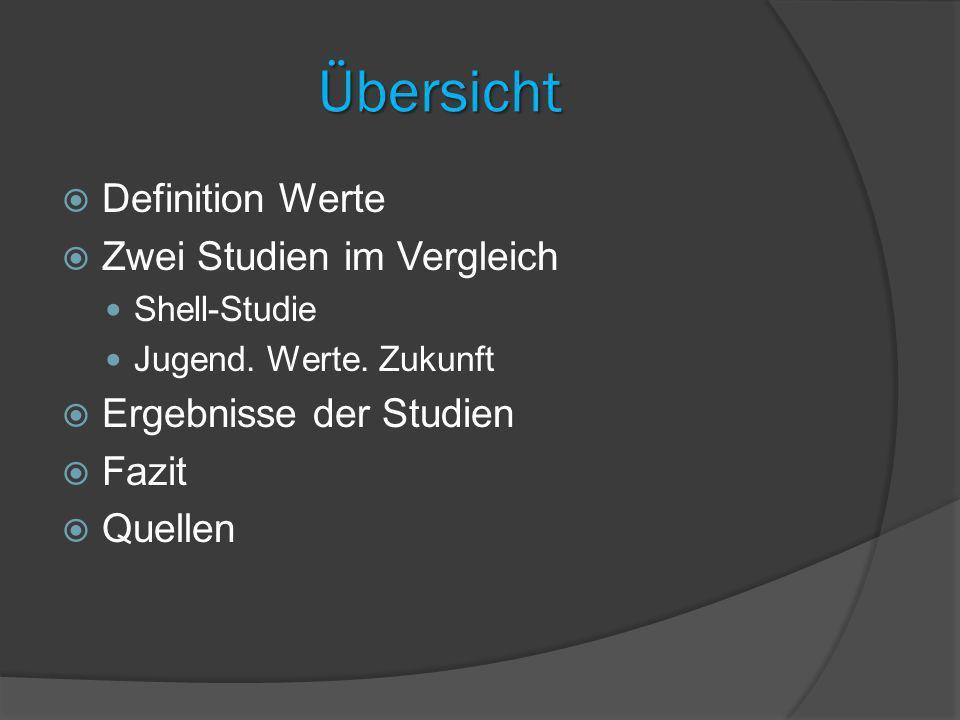 Quellen http://www.google.de/imgres?q=shell+jugendstudie+2006&hl=de&sa=X&biw=1366&bih=643&tbm=isch&prmd= imvnsb&tbnid=TYeskiyquPh0RM:&imgrefurl=http://www.focus.de/schule/jugendstudie_did_12560.html&docid= 45QZKSf7O- HnpM&imgurl=http://p4.focus.de/img/gen/C/I/HBCIu418_Pxgen_r_Ax354.jpg&w=411&h=354&ei=I5dtUNHDDI nDswa4_IDoDw&zoom=1&iact=hc&vpx=731&vpy=293&dur=844&hovh=208&hovw=242&tx=148&ty=96&sig=1 15990906455557138591&page=2&tbnh=141&tbnw=164&start=20&ndsp=25&ved=1t:429,r:9,s:20,i:167:9,s:20,i:167 http://www.shell.de/home/content/deu/aboutshell/our_commitment/shell_youth_study/ http://www.bwstiftung.de/uploads/tx_ffbwspub/jugend_werte_zukunft.pdf http://www.karl-schlecht.de/werte/definition-werte/