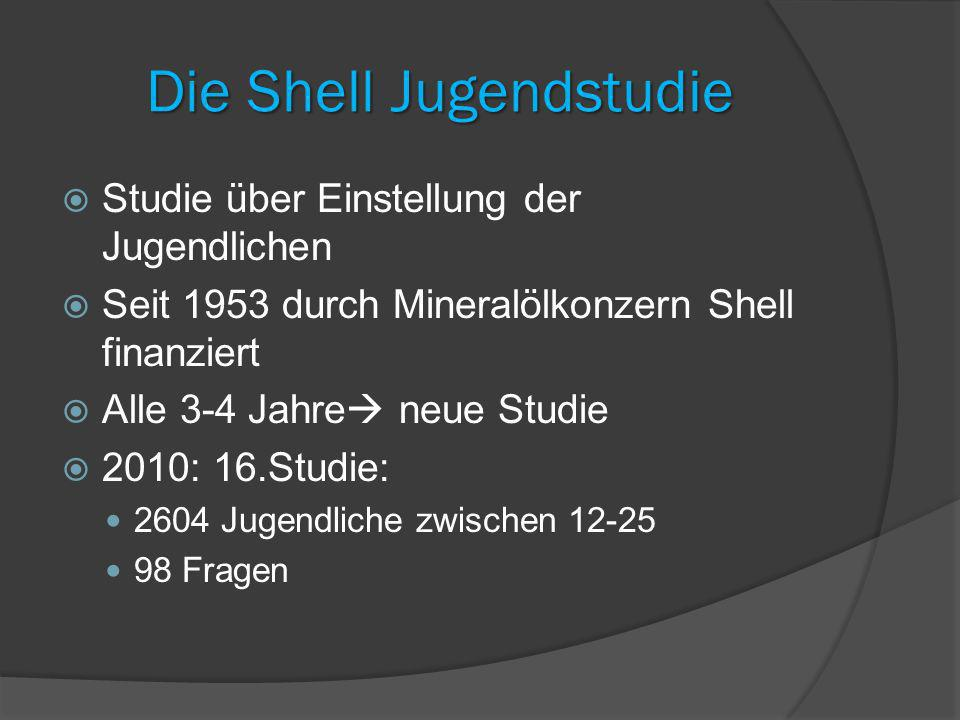 Die Shell Jugendstudie Studie über Einstellung der Jugendlichen Seit 1953 durch Mineralölkonzern Shell finanziert Alle 3-4 Jahre neue Studie 2010: 16.