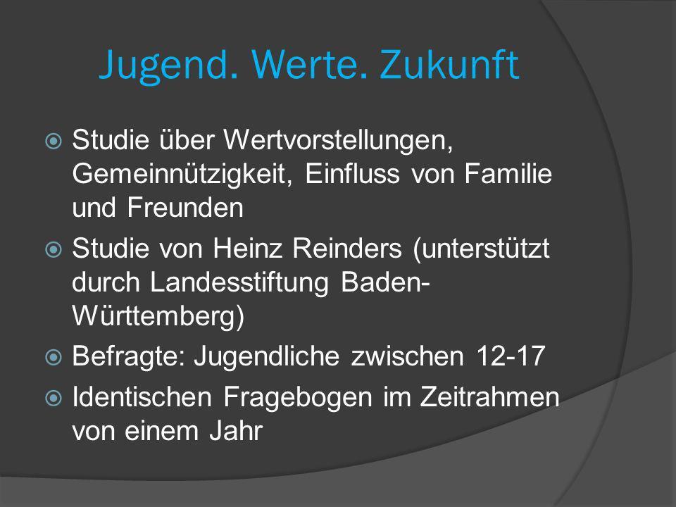 Jugend. Werte. Zukunft Studie über Wertvorstellungen, Gemeinnützigkeit, Einfluss von Familie und Freunden Studie von Heinz Reinders (unterstützt durch